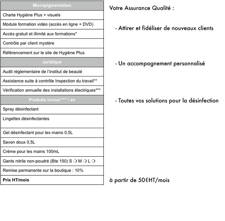 Charte qualité Dermopigmentation - Vos avantages